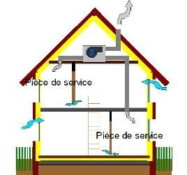 A ration et rt 2012 construction maison bbc rt 2012 aix for Aeration maison